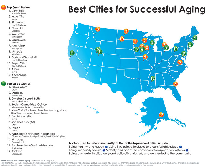 Best-Cities-for-Successful-Aging